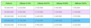 Tabel Angsuran Gadai BPKB Mobil Bandung